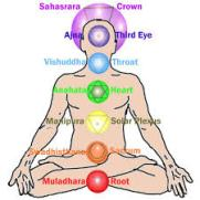 energy centers in body called Chakras
